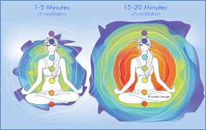 mindful-strength-bio-energy-meditation2